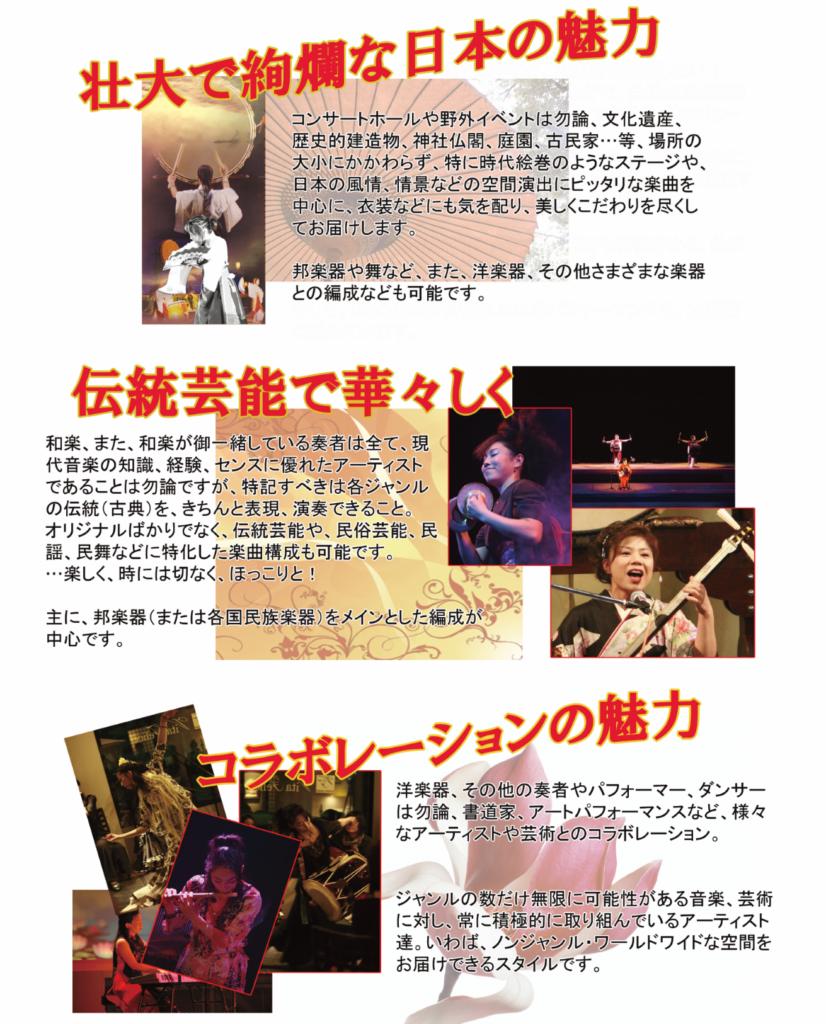 和楽-WAGAKU- ステージングの一例